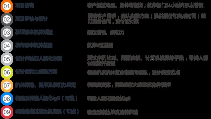 抗体人源化.1.png